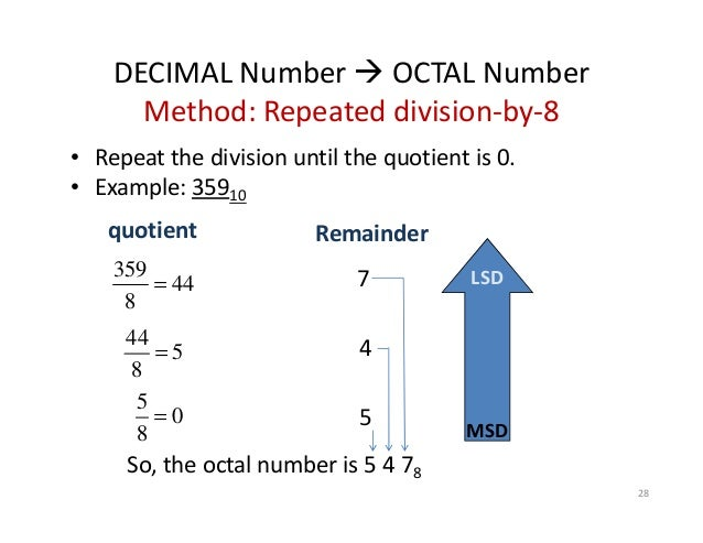 number system notes Definition: in digital electronics, the number system is used for representing the information the number system has different bases and the most common of.