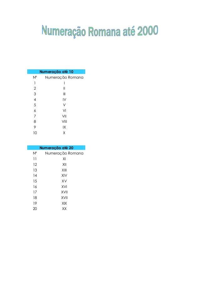 Numeração até 10 Nº Numeração Romana 1 I 2 II 3 III 4 IV 5 V 6 VI 7 VII 8 VIII 9 IX 10 X Numeração até 20 Nº Numeração Rom...