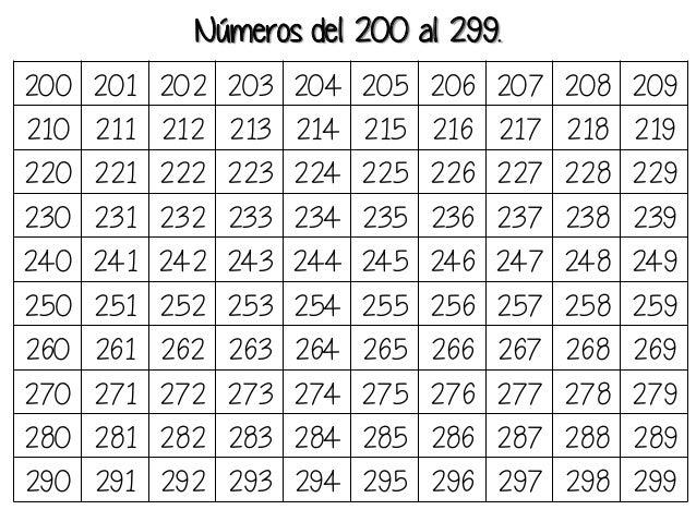 Resultado de imagen para Numeros 200