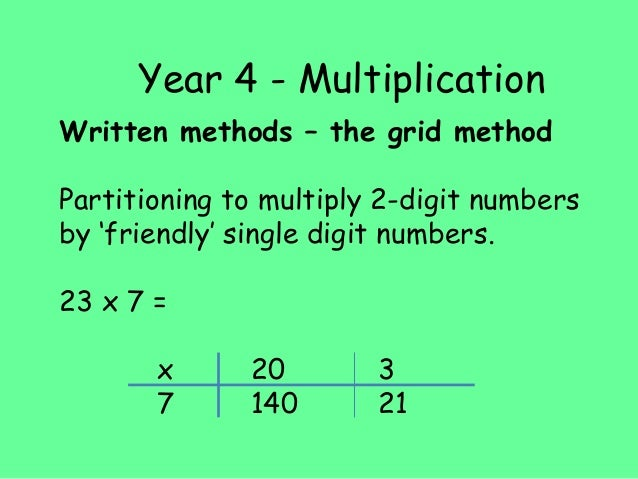 Numeracy Information Evening KS2 – Ks2 Grid Method Multiplication Worksheet