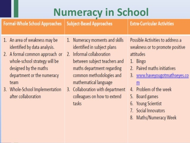 www.pdst . ie  Numeracy in School