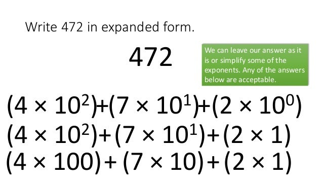 Writing Hindu-Arabic Numerals in Expanded Form