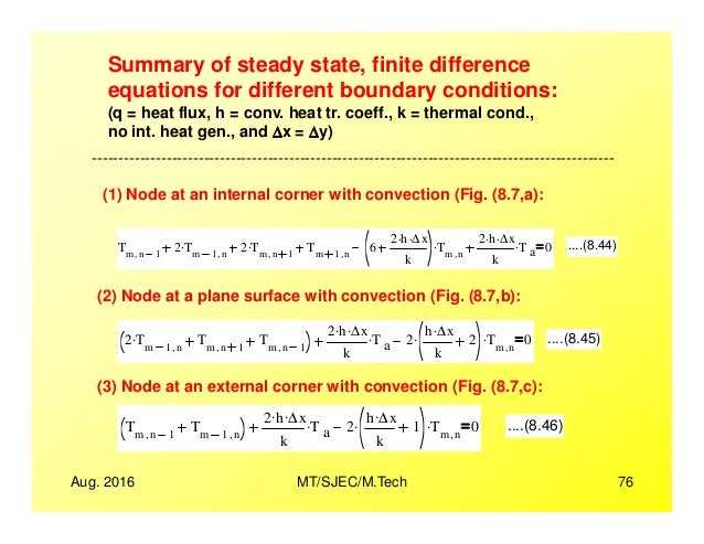 NUMERICAL METHODS IN STEADY STATE, 1D and 2D HEAT CONDUCTION