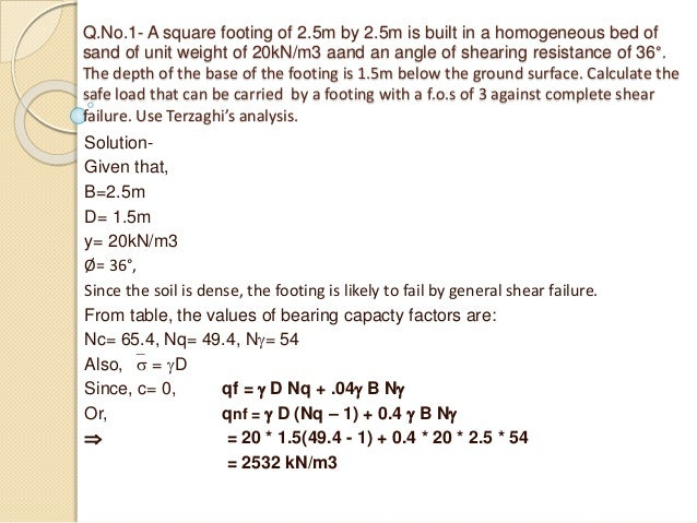 Q.No.1- A square footing of 2.5m by 2.5m is built in a homogeneous bed of sand of unit weight of 20kN/m3 aand an angle of ...