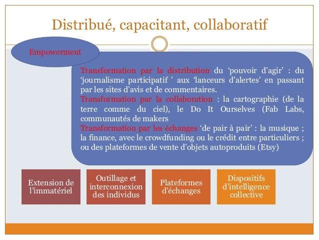 Agile  Cycle de développement itératif et incrémental  Lean : mince, au plus juste La création d'entreprises : YCombinat...