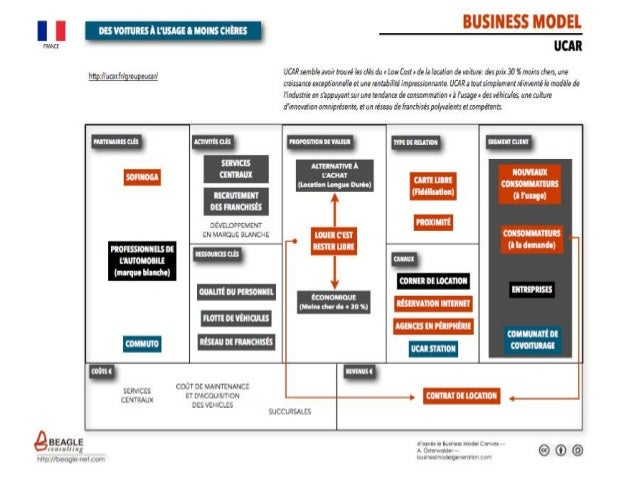 Numérique et e-business La vision de la Fing (fédération Internet nouvelle génération) Désintermédiation Automatisation Dé...