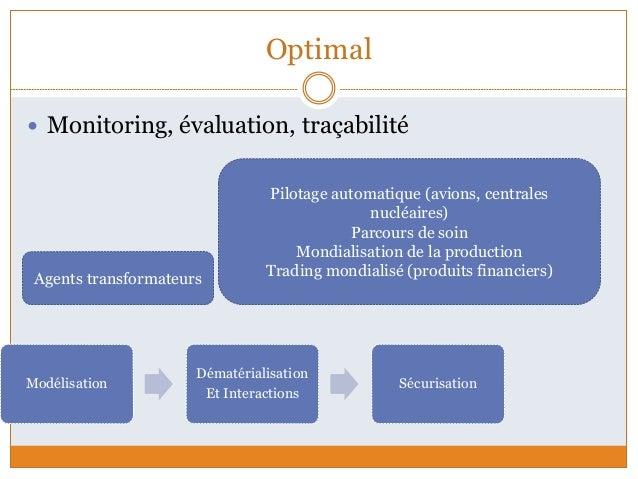 Smart (2) La mesure : détecter, enregistrer tout ce qu'il se passe dans le système L'anticipation : doter le système de ca...