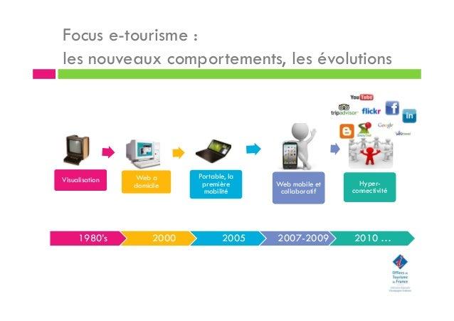 Focus e-tourisme : les nouveaux comportements, les évolutions Visualisation Web a domicile Portable, la première mobilité ...