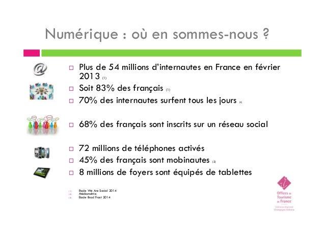 Numérique : où en sommes-nous ? Plus de 54 millions d'internautes en France en février 2013 (1) Soit 83% des français (1) ...