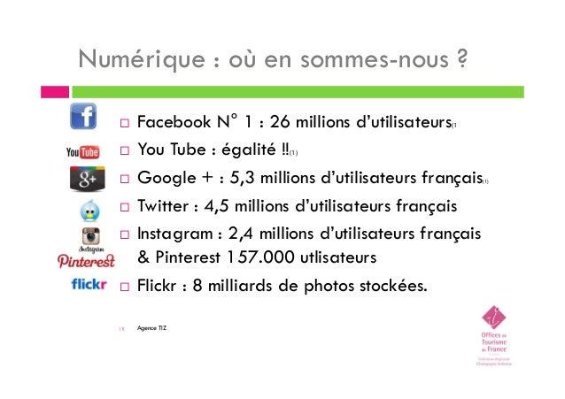 Numérique : où en sommes-nous ? Facebook N° 1 : 26 millions d'utilisateurs(1 You Tube : égalité !!(1) Google + : 5,3 milli...