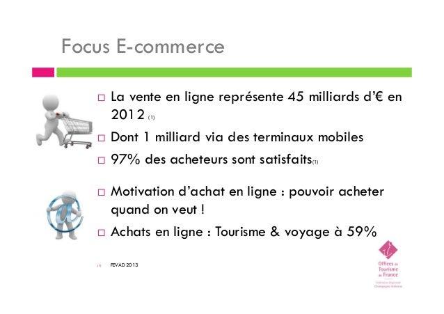 Focus E-commerce La vente en ligne représente 45 milliards d'€ en 2012 (1) Dont 1 milliard via des terminaux mobiles 97% d...