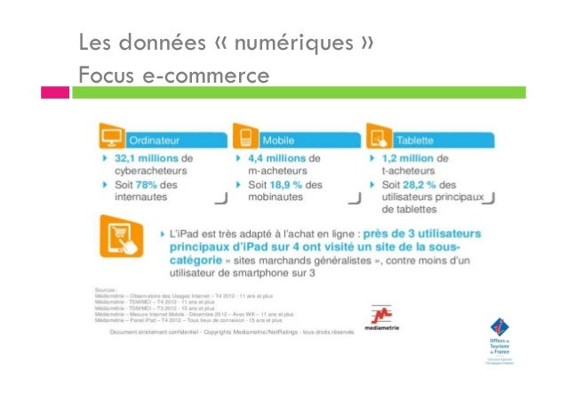Les données « numériques » Focus e-commerce