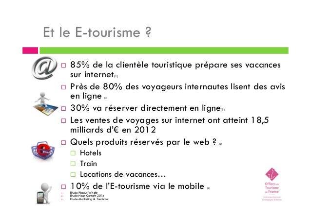 Et le E-tourisme ? 85% de la clientèle touristique prépare ses vacances sur internet(1) Près de 80% des voyageurs internau...