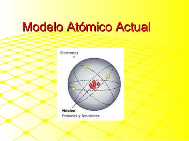 Modelo Atómico Actual