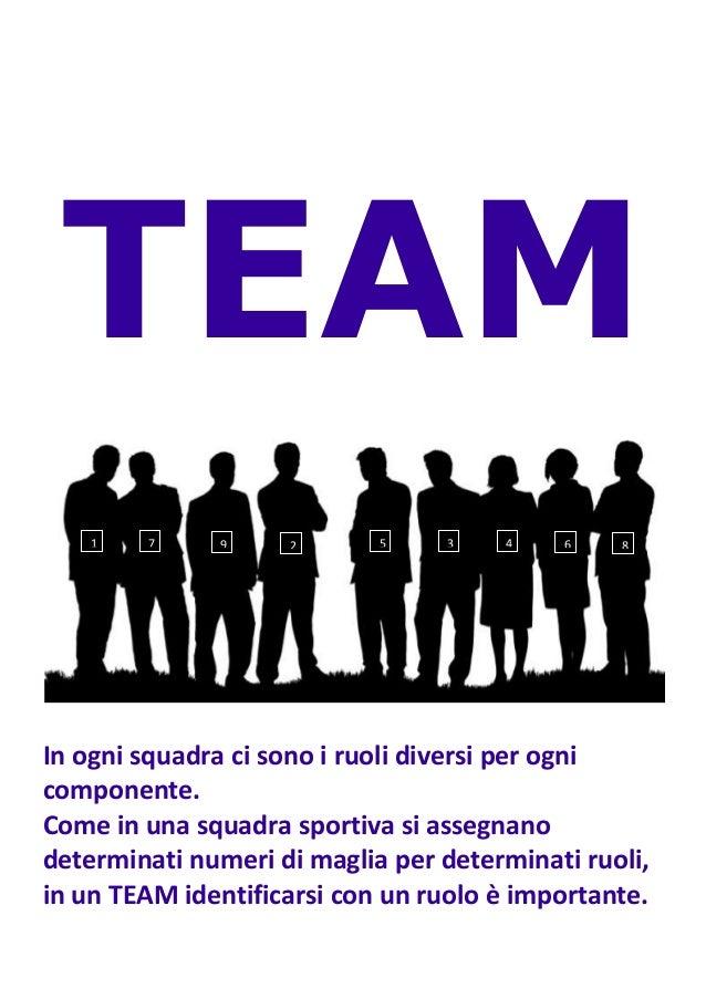 TEAM    1   7     9     2       5     3   4    6    8In ogni squadra ci sono i ruoli diversi per ognicomponente.Come in un...