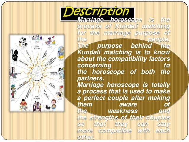 Marriage Horoscope By Name And Date Of Birth, 9799848845