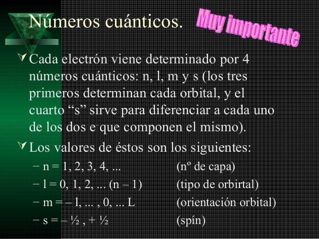 Numeros cuanticos configuracioin tabla period 3 nmeros cunticos urtaz Images