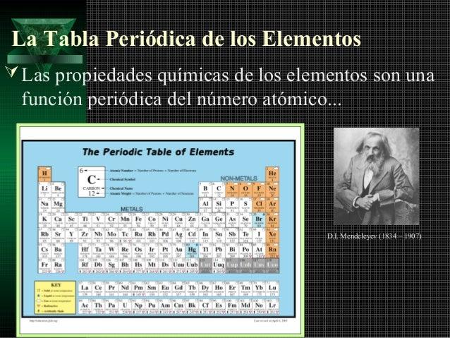 Numeros cuanticos configuracioin tabla period 32 la tabla peridica de los elementos las propiedades qumicas urtaz Image collections