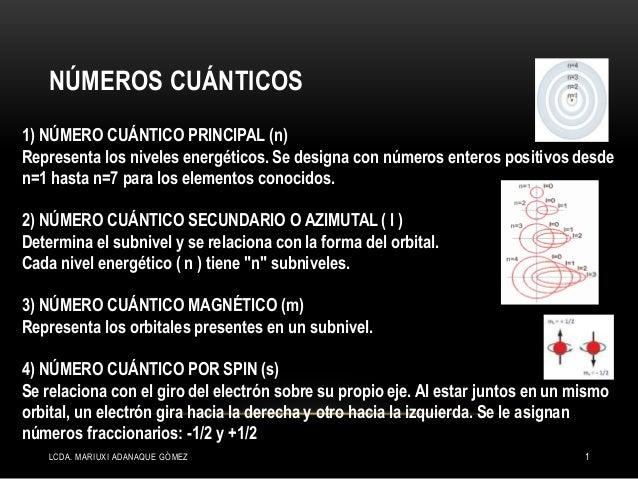 NÚMEROS CUÁNTICOS LCDA. MARIUXI ADANAQUE GÓMEZ 1 1) NÚMERO CUÁNTICO PRINCIPAL (n) Representa los niveles energéticos. Se d...