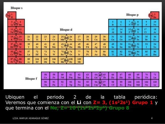 mariuxi adanaque gmez 3 4 - Tabla Periodica De Grupos