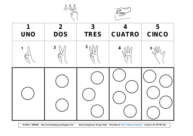 1 UNO 2 DOS 3 TRES 4 CUATRO 5 CINCO                 ELENA E. MEDINA http://enelauladeapoyo.blogspot.com/...