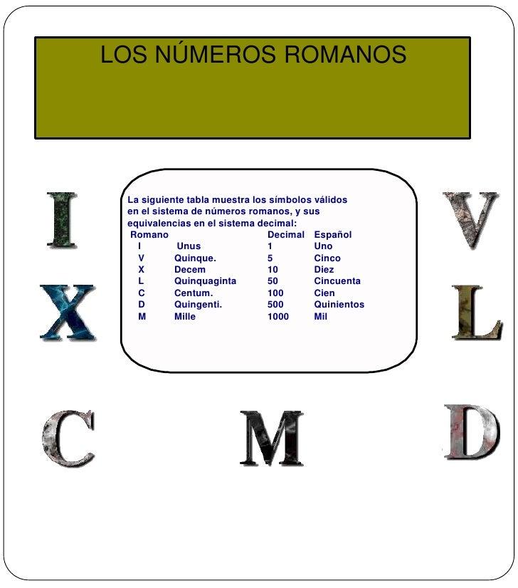 LOS NÚMEROS ROMANOS La siguiente tabla muestra los símbolos válidos en el sistema de números romanos, y sus equivalencias ...