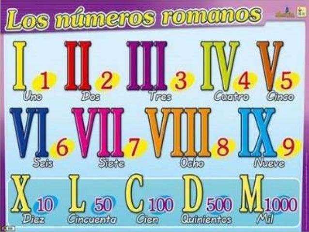 Los romanos usaban siete letrasmayúsculas para escribir los números.Cada letra tenía un valor.