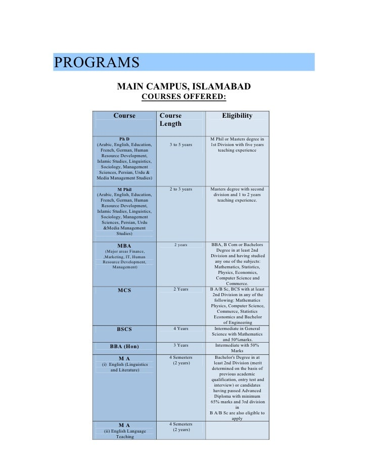 PROGRAMS               MAIN CAMPUS, ISLAMABAD                            COURSES OFFERED:              Course             ...