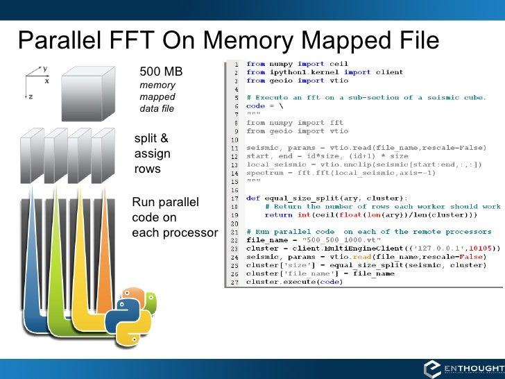 Scientific Computing with Python Webinar --- May 22, 2009