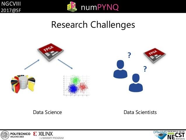 numPYNQ: An accelerate version of NumPy for PYNQ platform
