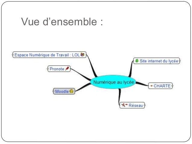 Numérique au lycée juin2015 Slide 3