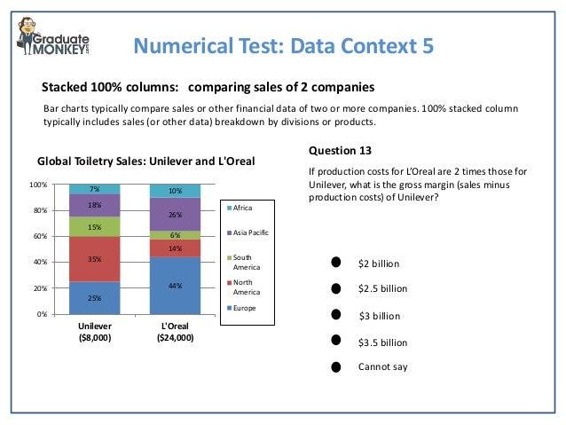 shl verbal test answers pdf