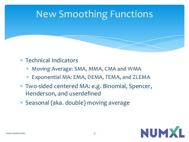  Technical Indicators  Moving Average: SMA, MMA, CMA and WMA  Exponential MA: EMA, DEMA, TEMA, and ZLEMA  Two-sided ce...