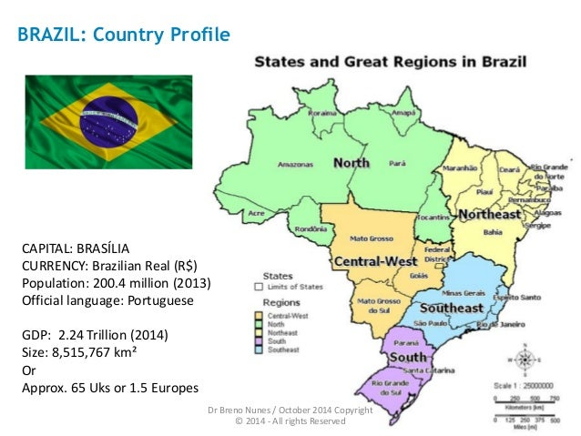 Brazil: Government and History
