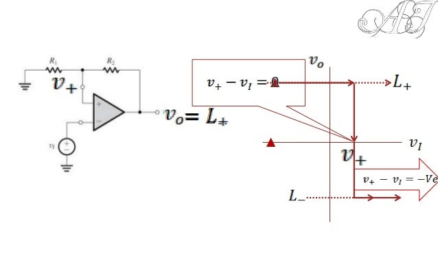 opamp application  bistable  astable and monostable