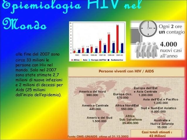Aids - Periodo finestra test hiv ...