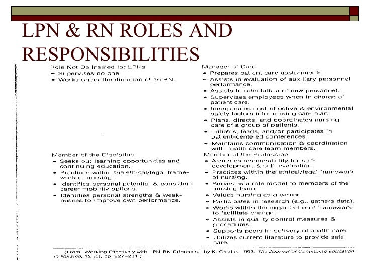 rn duties