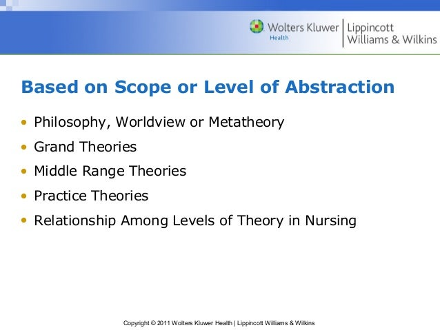 Middle range theory to clinical nursing practice