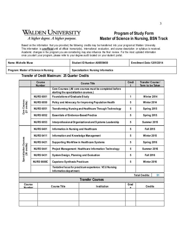 nurs 6600 walden university final portfolio nursing