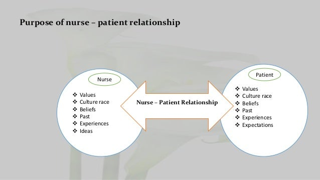 trust in nurse patient relationship This article uses philosophical inquiry to present the relationship between the helping role in nursing and the concept of trust essential to it it characterizes.