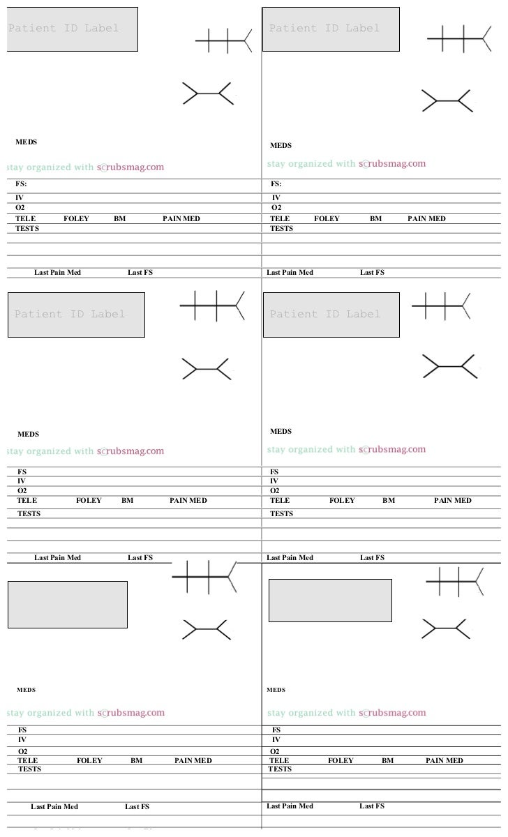 Nurse med surg brain sheet notecards for Nursing brains template