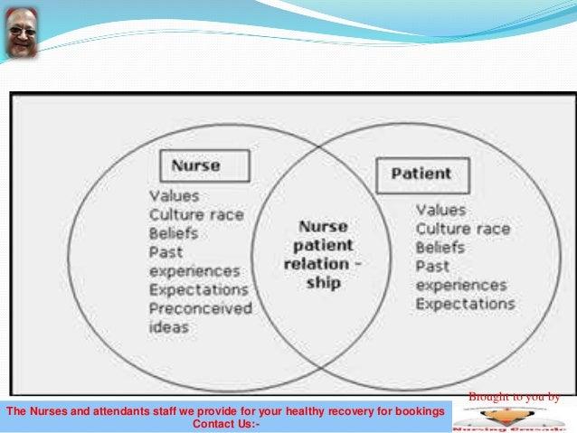 nurse patient relationship uk
