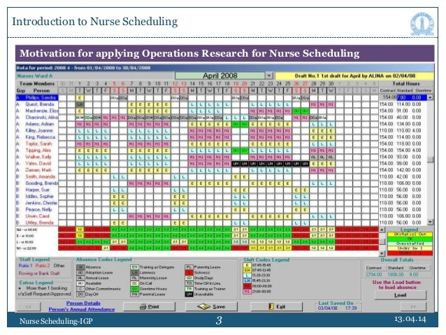 Nurse schedule goal programming (Cyclical)