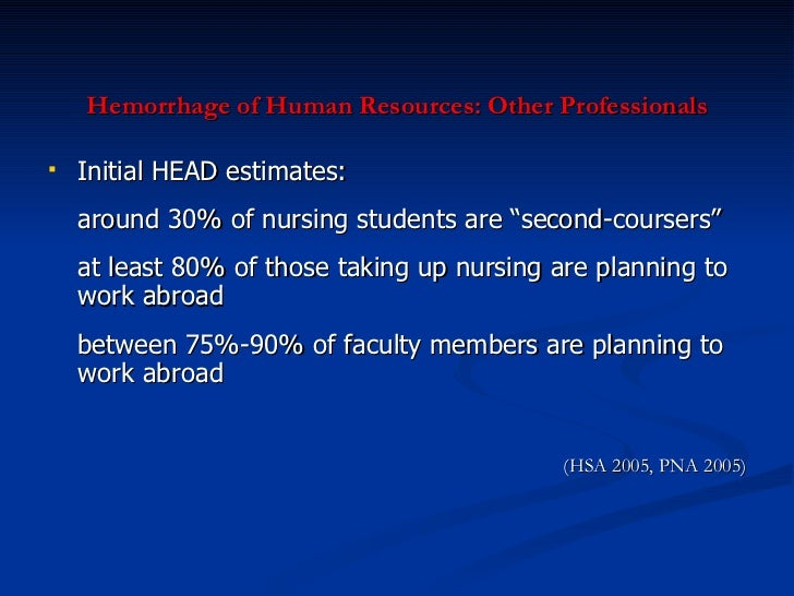 nursing education in the philippines nursing Inscol in partnership with the leading colleges and universities in canada, uk,  usa, australia, and new zealand offers specialized nursing course for.