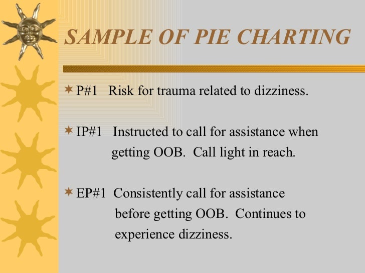 nursing charting examples