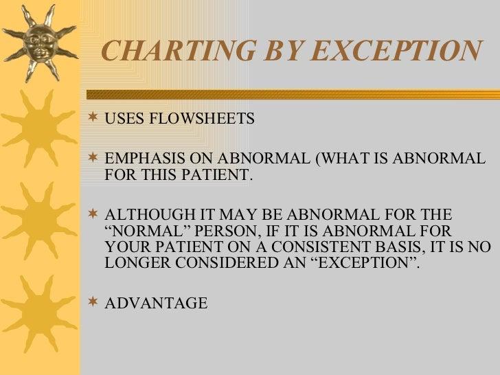 Nursing Skills: Charting