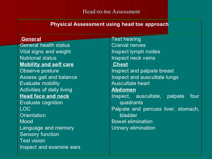 physical assessment form for nurses