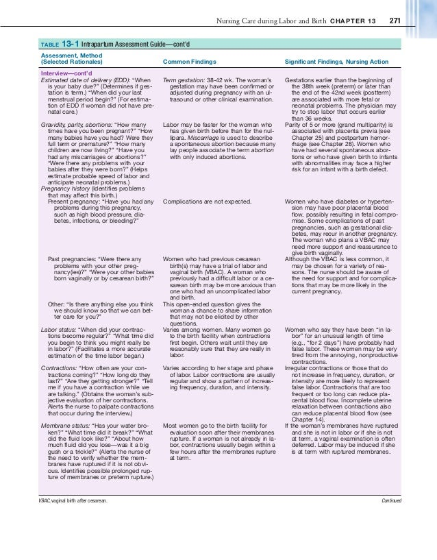 labor and delivery assessment This page includes the following topics and synonyms: labor and delivery admission.