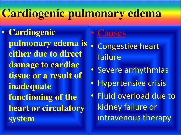Nursing Care On Pulmonary Edema