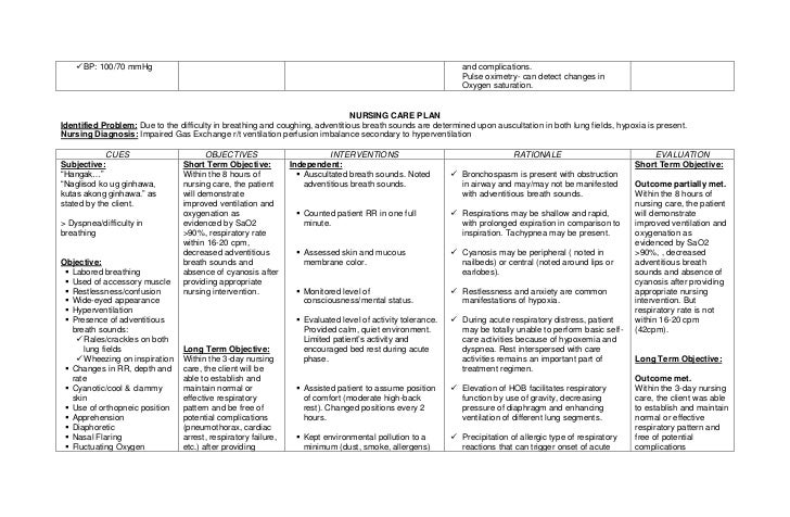 Asthma Care Plans For Schools Wallpaper